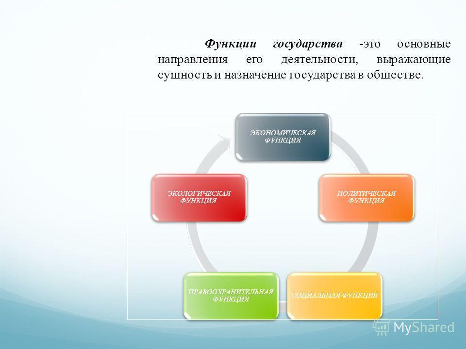 Методы финансового контроля схема фото 962