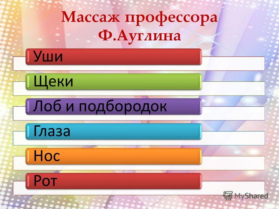 Массаж профессора Ф.Ауглина УшиЩекиЛоб и подбородокГлазаНосРот