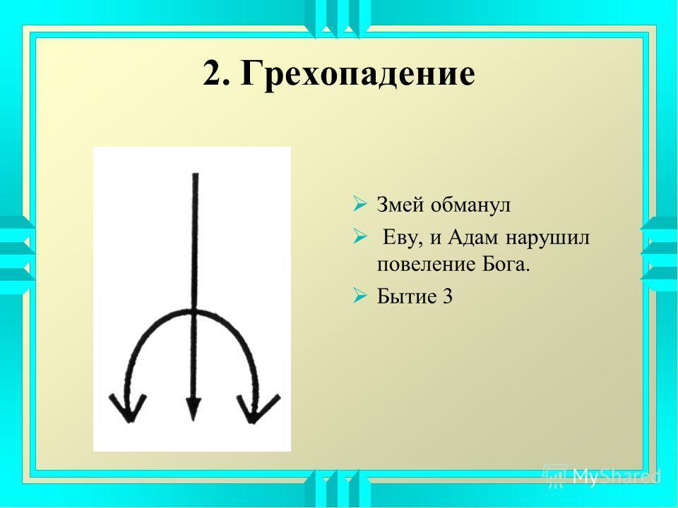2. Грехопадение Змей обманул Еву, и Адам нарушил повеление Бога. Бытие 3