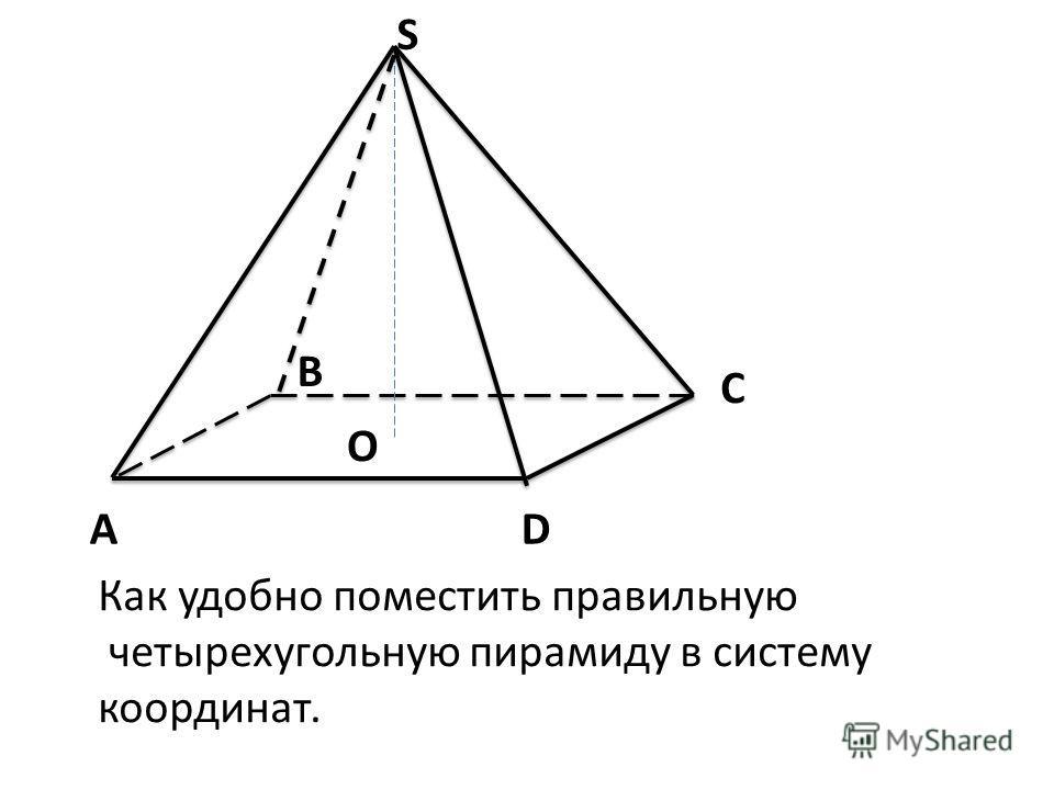 A B C D S O Как удобно поместить правильную четырехугольную пирамиду в систему координат.
