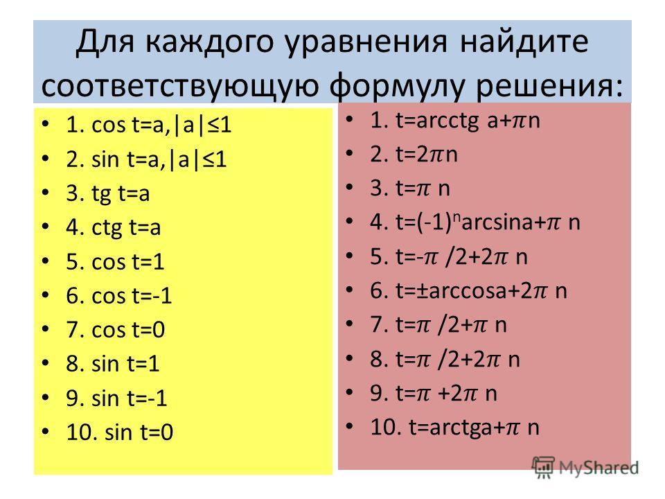 Для каждого уравнения найдите соответствующую формулу решения: 1. cos t=a,|a|1 2. sin t=a,|a|1 3. tg t=a 4. ctg t=a 5. cos t=1 6. cos t=-1 7. cos t=0 8. sin t=1 9. sin t=-1 10. sin t=0
