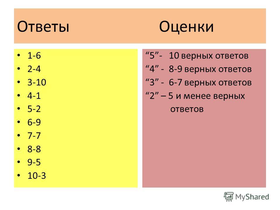 Ответы Оценки 1-6 2-4 3-10 4-1 5-2 6-9 7-7 8-8 9-5 10-3 5- 10 верных ответов 4 - 8-9 верных ответов 3 - 6-7 верных ответов 2 – 5 и менее верных ответов