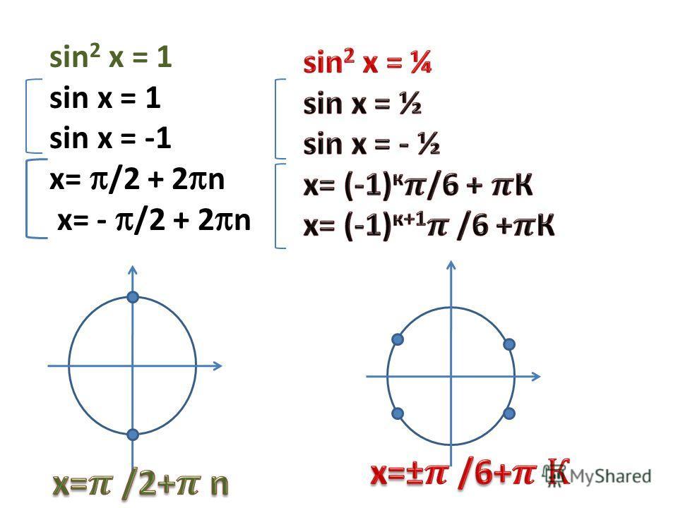 sin 2 x = 1 sin x = 1 sin x = -1 x= /2 + 2 n x= - /2 + 2 n