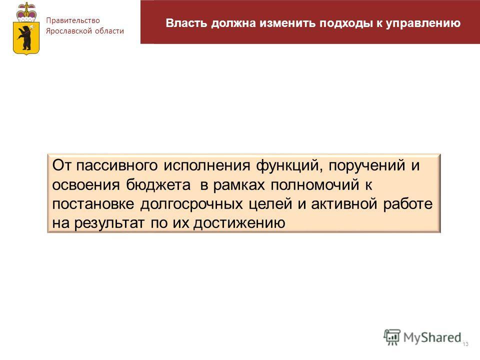 Правительство Ярославской области 13 Власть должна изменить подходы к управлению От пассивного исполнения функций, поручений и освоения бюджета в рамках полномочий к постановке долгосрочных целей и активной работе на результат по их достижению