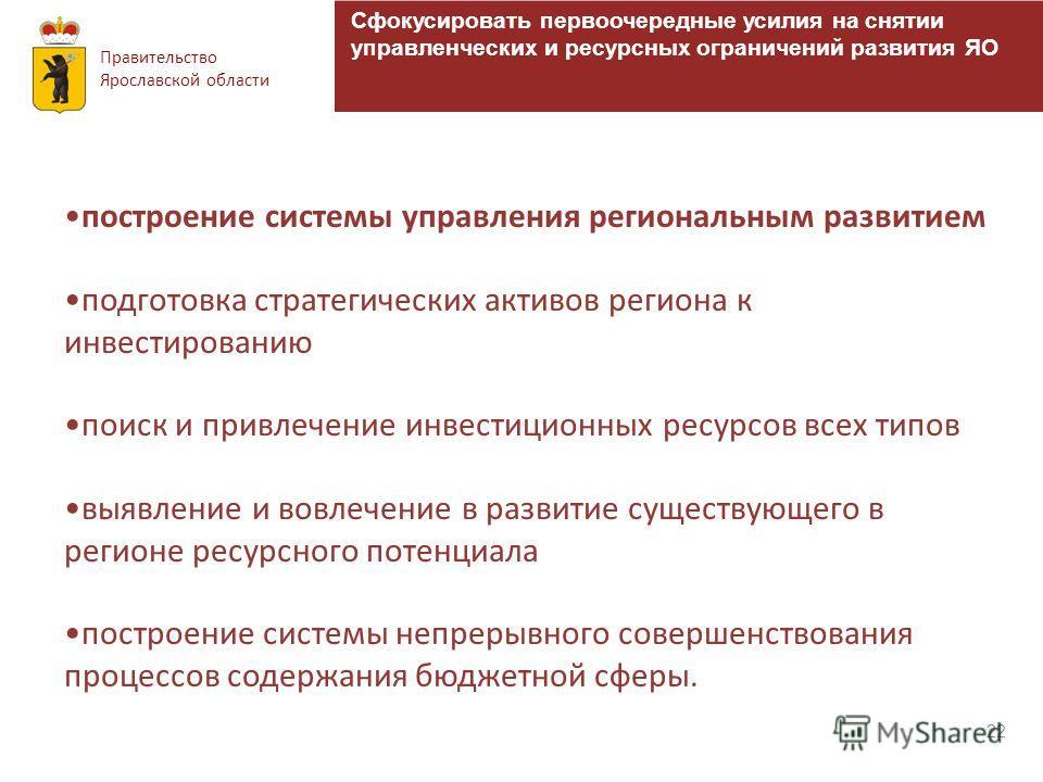 Правительство Ярославской области 22 Сфокусировать первоочередные усилия на снятии управленческих и ресурсных ограничений развития ЯО построение системы управления региональным развитием подготовка стратегических активов региона к инвестированию поис