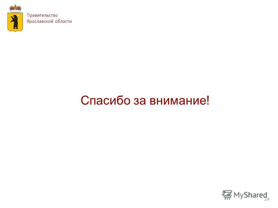 Правительство Ярославской области 24 Спасибо за внимание!