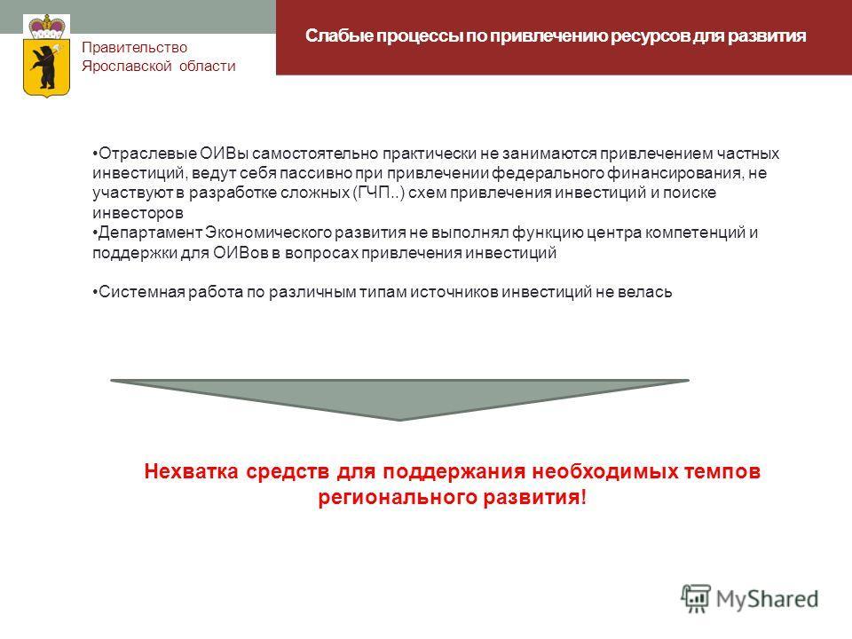 Слабые процессы по привлечению ресурсов для развития 46 Правительство Ярославской области Отраслевые ОИВы самостоятельно практически не занимаются привлечением частных инвестиций, ведут себя пассивно при привлечении федерального финансирования, не уч
