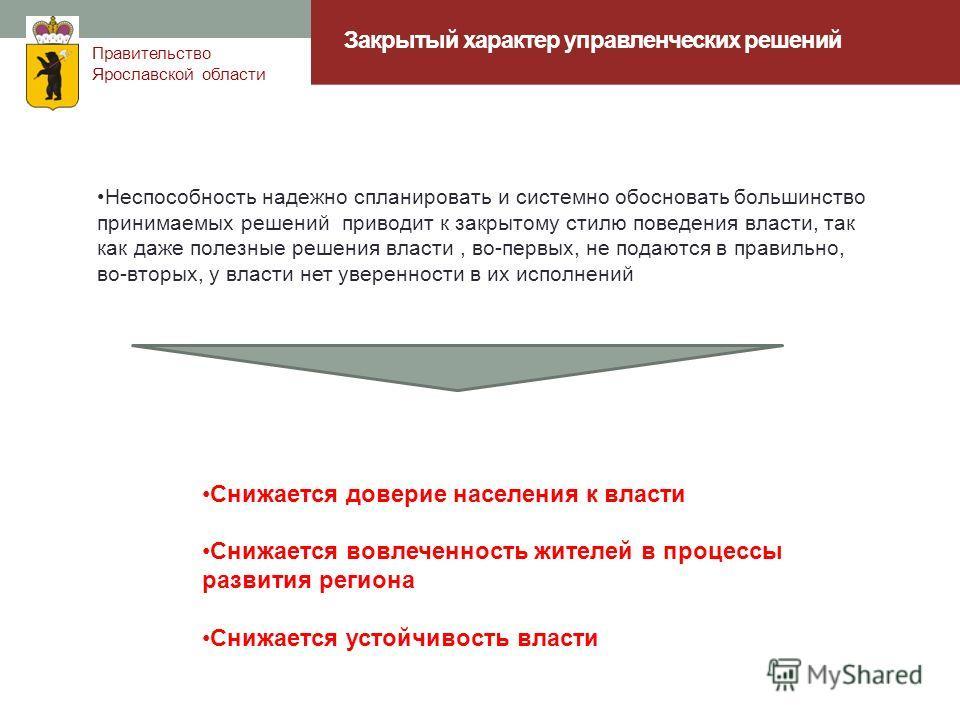 Закрытый характер управленческих решений 47 Правительство Ярославской области Неспособность надежно спланировать и системно обосновать большинство принимаемых решений приводит к закрытому стилю поведения власти, так как даже полезные решения власти,