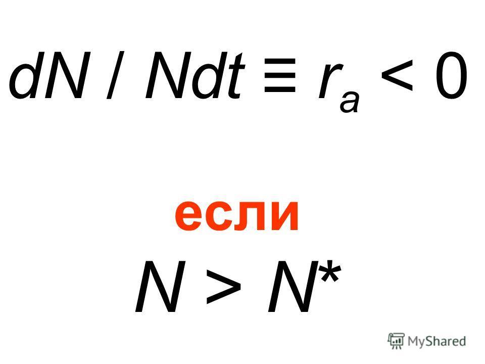 dN / Ndt r a < 0 если N > N*
