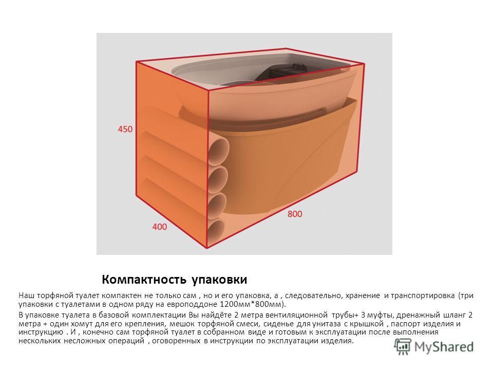 Компактность упаковки Наш торфяной туалет компактен не только сам, но и его упаковка, а, следовательно, хранение и транспортировка (три упаковки с туалетами в одном ряду на европоддоне 1200мм*800мм). В упаковке туалета в базовой комплектации Вы найдё