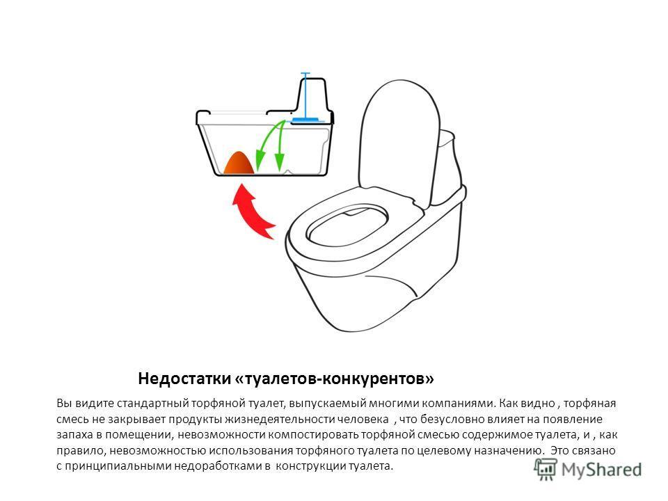 Недостатки «туалетов-конкурентов» Вы видите стандартный торфяной туалет, выпускаемый многими компаниями. Как видно, торфяная смесь не закрывает продукты жизнедеятельности человека, что безусловно влияет на появление запаха в помещении, невозможности