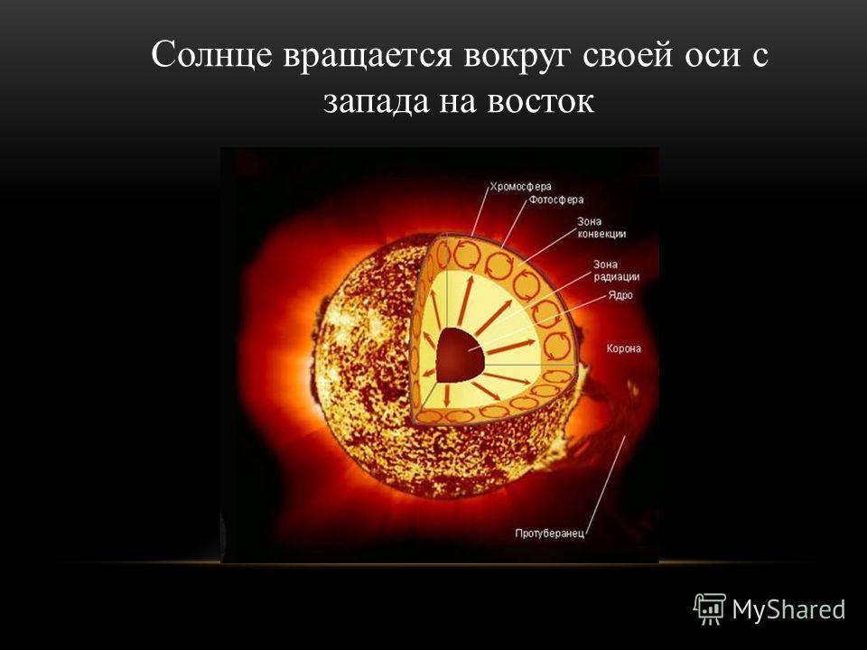 Солнце вращается вокруг своей оси с запада на восток