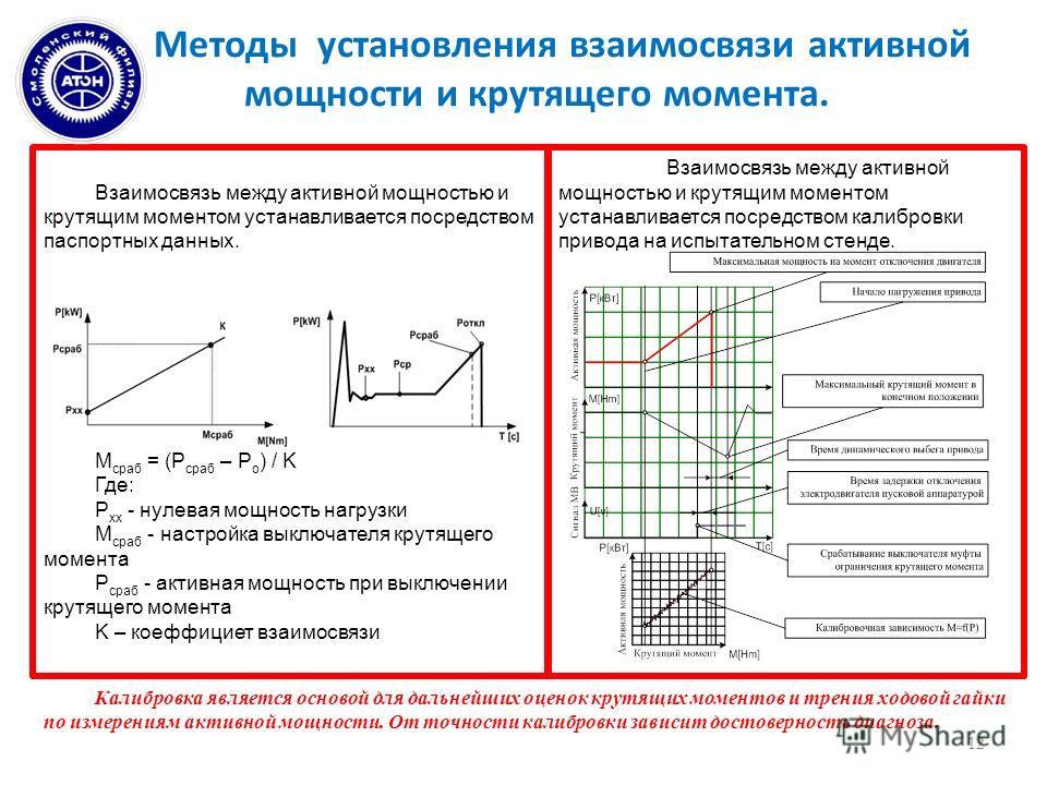 Методы установления взаимосвязи активной мощности и крутящего момента. 12 Взаимосвязь между активной мощностью и крутящим моментом устанавливается посредством калибровки привода на испытательном стенде. Взаимосвязь между активной мощностью и крутящим