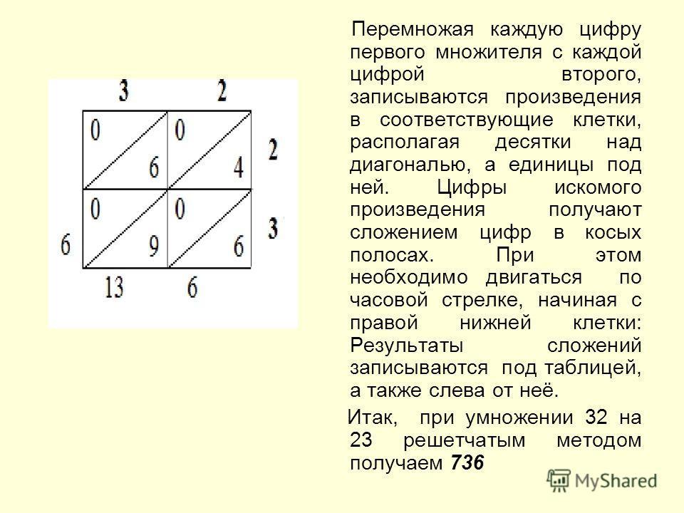 Перемножая каждую цифру первого множителя с каждой цифрой второго, записываются произведения в соответствующие клетки, располагая десятки над диагональю, а единицы под ней. Цифры искомого произведения получают сложением цифр в косых полосах. При этом