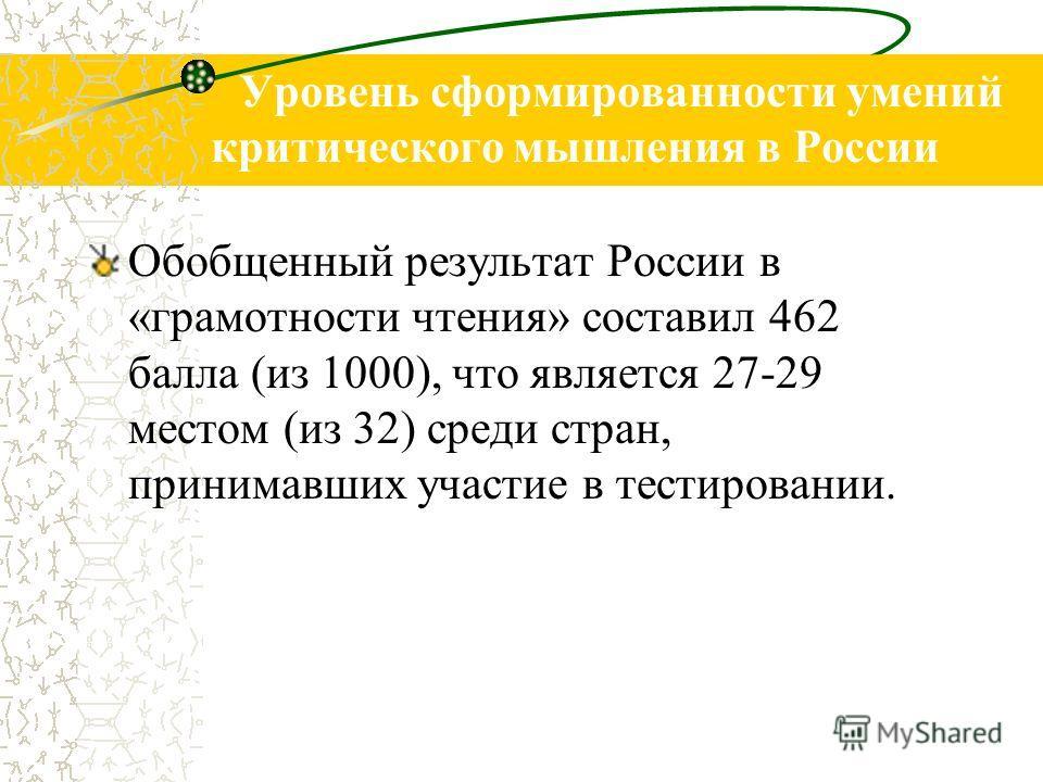 Уровень сформированности умений критического мышления в России Обобщенный результат России в «грамотности чтения» составил 462 балла (из 1000), что является 27-29 местом (из 32) среди стран, принимавших участие в тестировании.