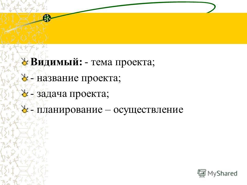 Видимый: - тема проекта; - название проекта; - задача проекта; - планирование – осуществление
