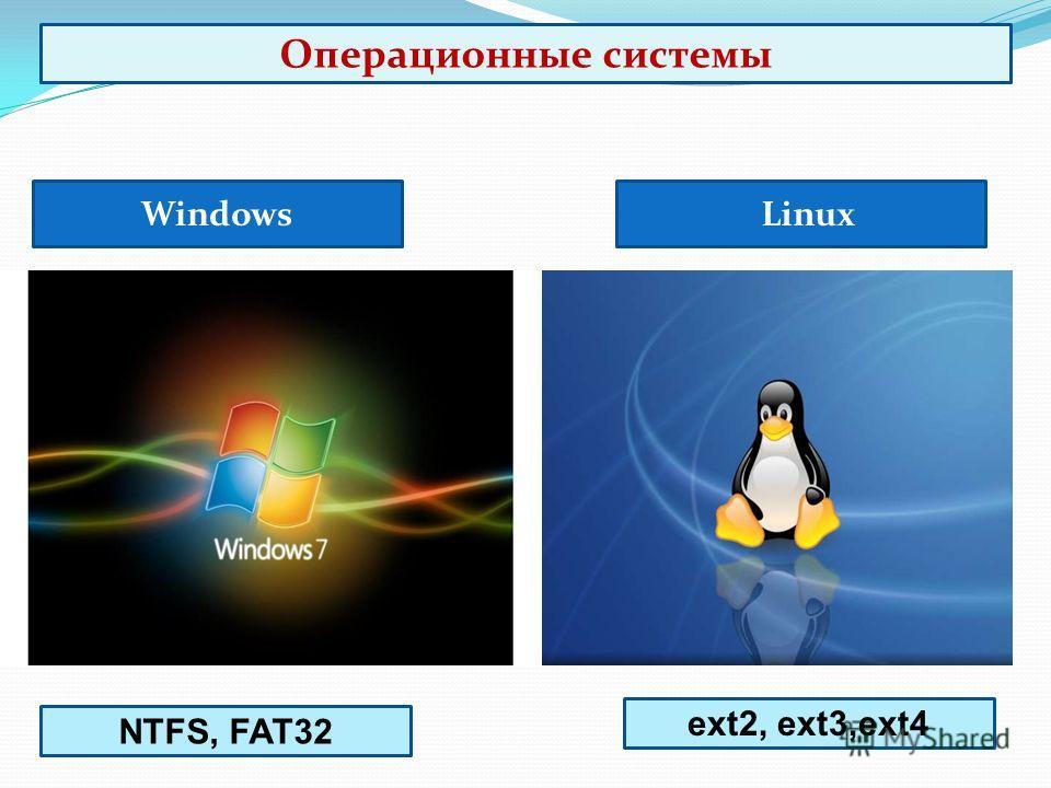 Windows Linux NTFS, FAT32 ext2, ext3,ext4 Операционные системы