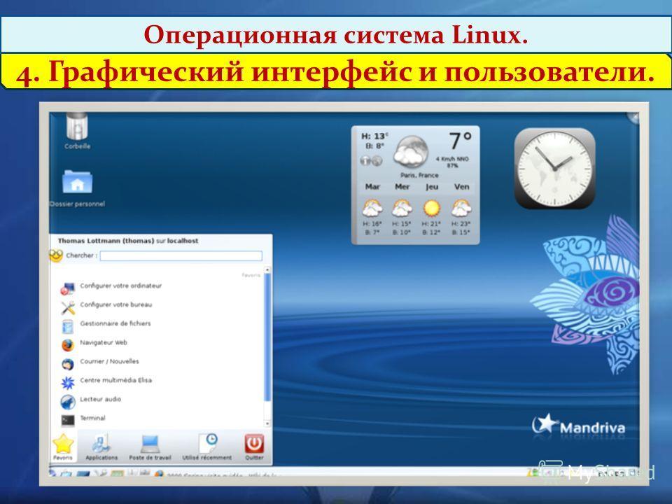 4. Графический интерфейс и пользователи. Операционная система Linux.