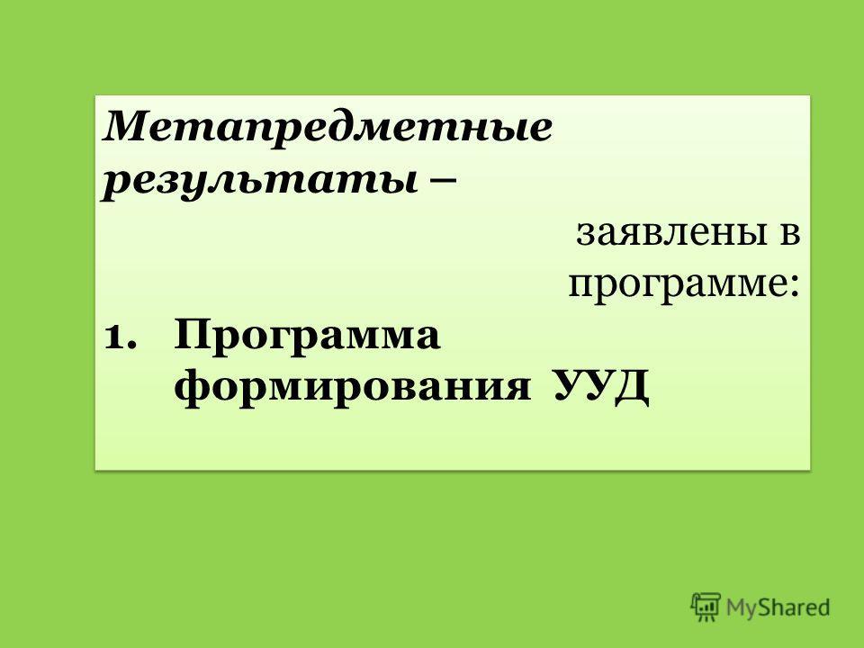 Метапредметные результаты – заявлены в программе: 1.Программа формирования УУД Метапредметные результаты – заявлены в программе: 1.Программа формирования УУД
