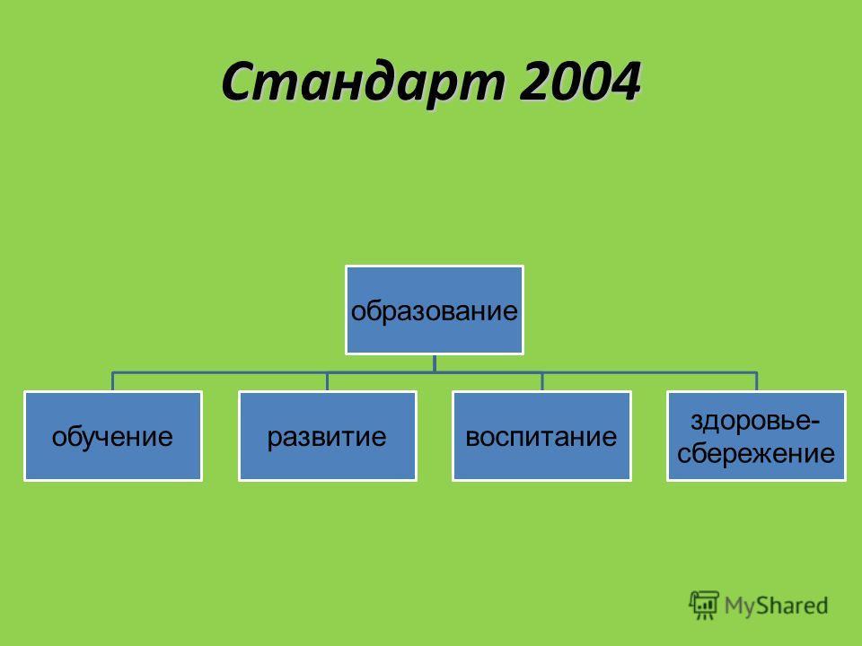 Стандарт 2004 образование обучениеразвитиевоспитание здоровье- сбережение