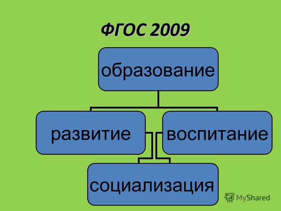 ФГОС 2009 социализация