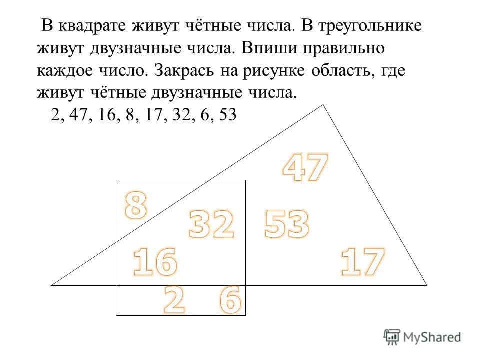 В квадрате живут чётные числа. В треугольнике живут двузначные числа. Впиши правильно каждое число. Закрась на рисунке область, где живут чётные двузначные числа. 2, 47, 16, 8, 17, 32, 6, 53
