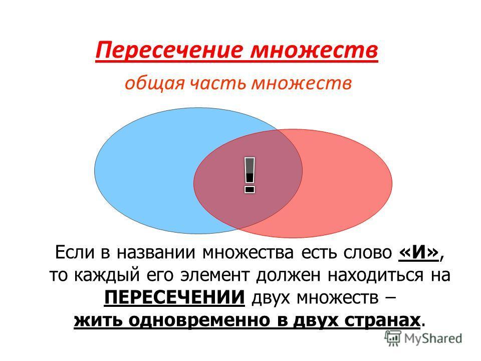 Пересечение множеств общая часть множеств Если в названии множества есть слово «И», то каждый его элемент должен находиться на ПЕРЕСЕЧЕНИИ двух множеств – жить одновременно в двух странах.