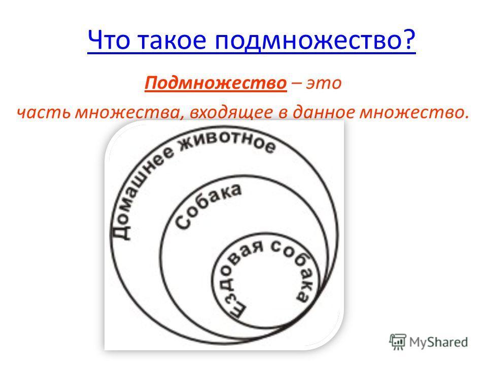 Что такое подмножество? Подмножество – это часть множества, входящее в данное множество.