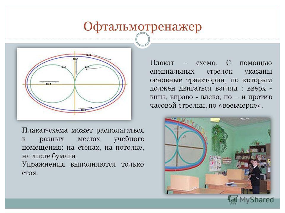 Плакат-схема