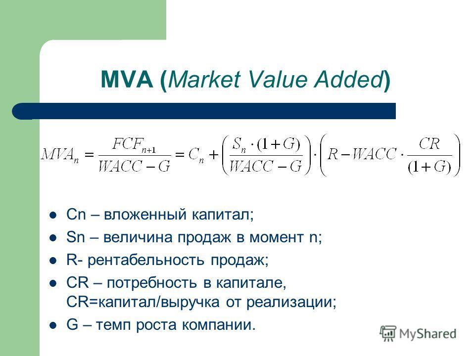 MVA (Market Value Added) Сn – вложенный капитал; Sn – величина продаж в момент n; R- рентабельность продаж; CR – потребность в капитале, CR=капитал/выручка от реализации; G – темп роста компании.