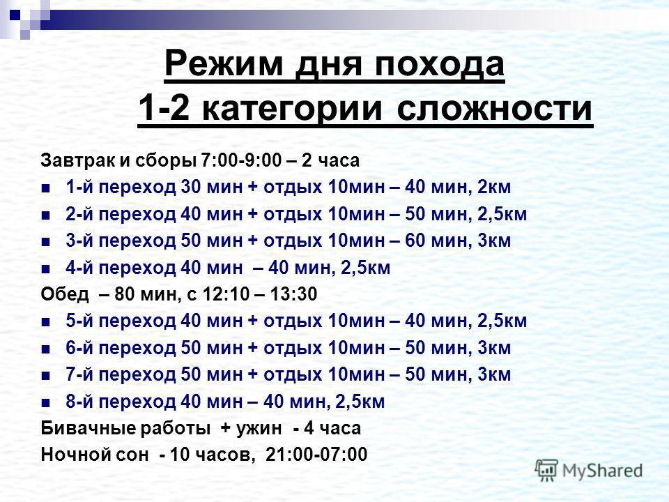 Режим дня похода 1-2 категории сложности Завтрак и сборы 7:00-9:00 – 2 часа 1-й переход 30 мин + отдых 10мин – 40 мин, 2км 2-й переход 40 мин + отдых 10мин – 50 мин, 2,5км 3-й переход 50 мин + отдых 10мин – 60 мин, 3км 4-й переход 40 мин – 40 мин, 2,