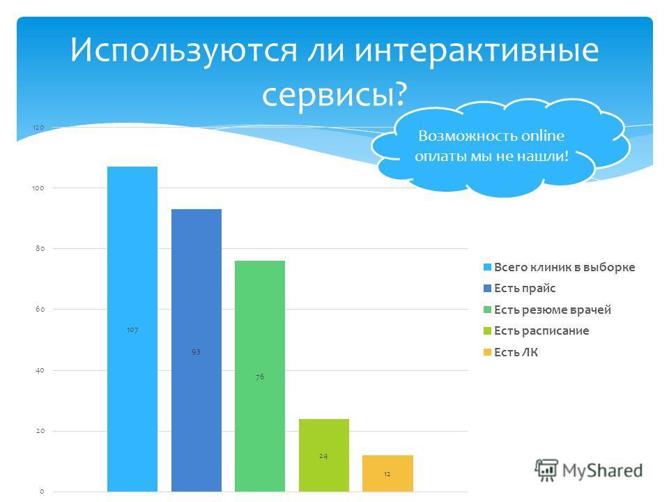 Используются ли интерактивные сервисы? Возможность online оплаты мы не нашли!