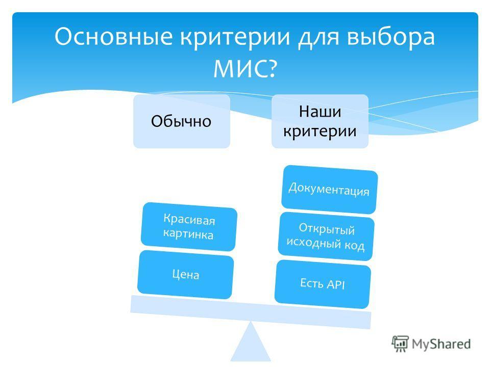 Обычно Наши критерии Есть API Открытый исходный код ДокументацияЦена Красивая картинка Основные критерии для выбора МИС?