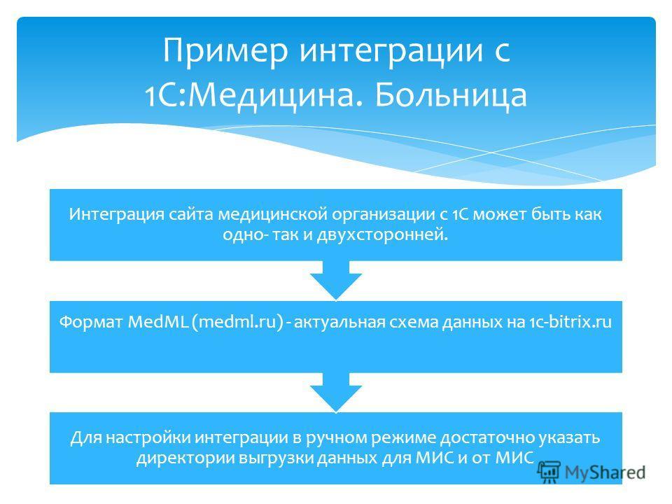 Для настройки интеграции в ручном режиме достаточно указать директории выгрузки данных для МИС и от МИС Формат MedML (medml.ru) - актуальная схема данных на 1c- bitrix.ru Интеграция сайта медицинской организации с 1С может быть как одно- так и двухст