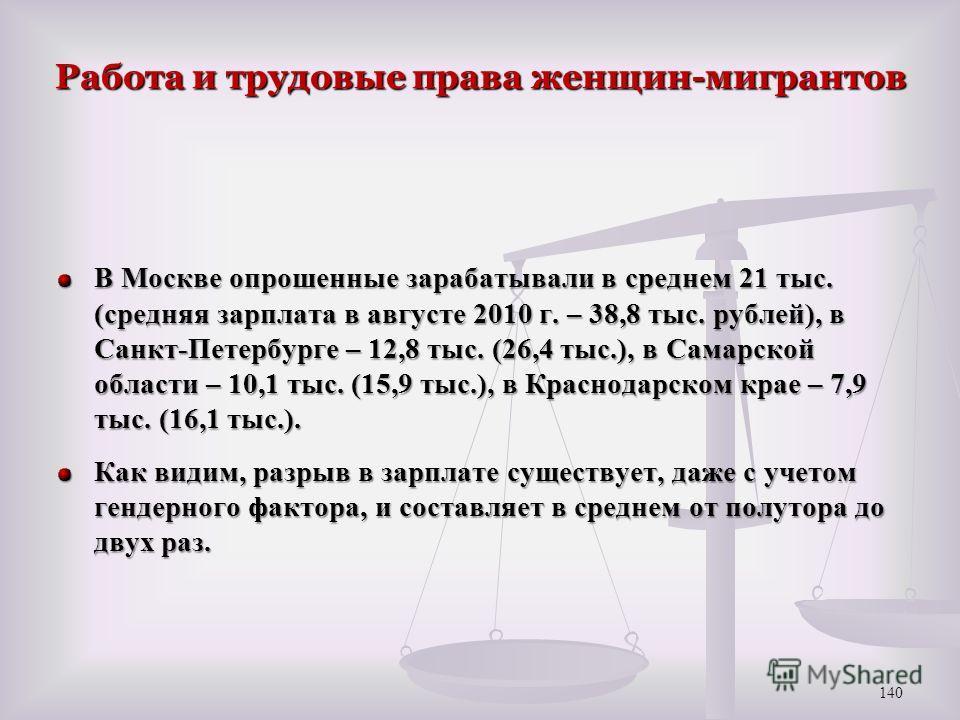 Работа и трудовые права женщин-мигрантов В Москве опрошенные зарабатывали в среднем 21 тыс. (средняя зарплата в августе 2010 г. – 38,8 тыс. рублей), в Санкт-Петербурге – 12,8 тыс. (26,4 тыс.), в Самарской области – 10,1 тыс. (15,9 тыс.), в Краснодарс