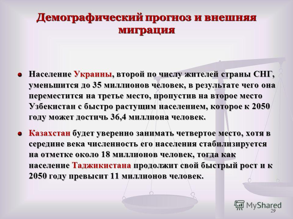 Демографический прогноз и внешняя миграция Население Украины, второй по числу жителей страны СНГ, уменьшится до 35 миллионов человек, в результате чего она переместится на третье место, пропустив на второе место Узбекистан с быстро растущим население