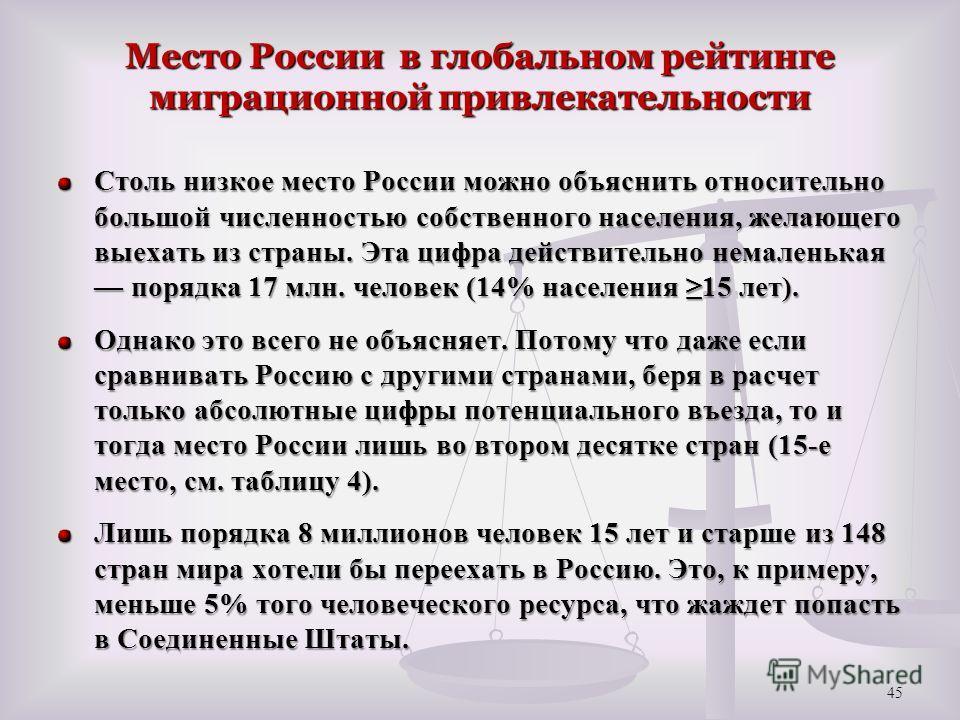 Место России в глобальном рейтинге миграционной привлекательности Столь низкое место России можно объяснить относительно большой численностью собственного населения, желающего выехать из страны. Эта цифра действительно немаленькая порядка 17 млн. чел