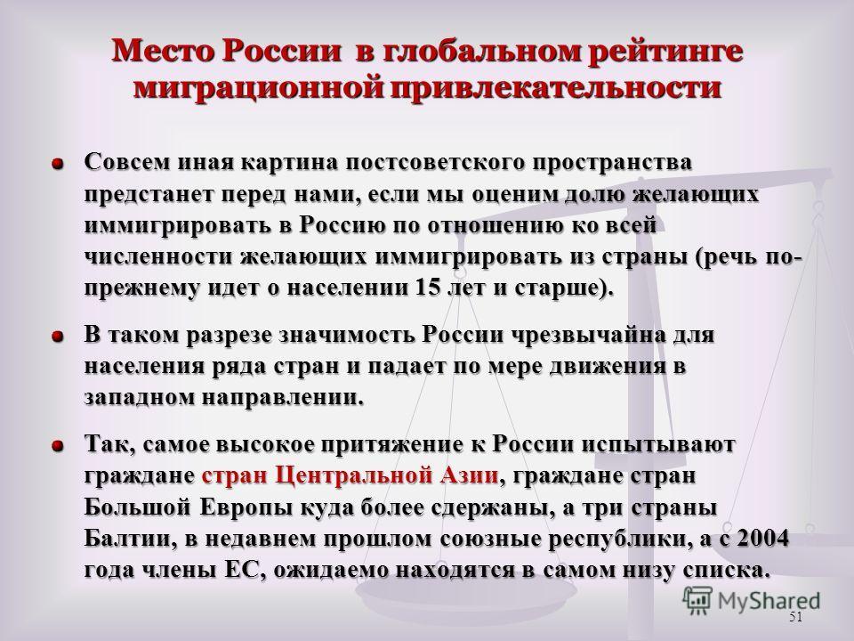 Место России в глобальном рейтинге миграционной привлекательности Совсем иная картина постсоветского пространства предстанет перед нами, если мы оценим долю желающих иммигрировать в Россию по отношению ко всей численности желающих иммигрировать из ст