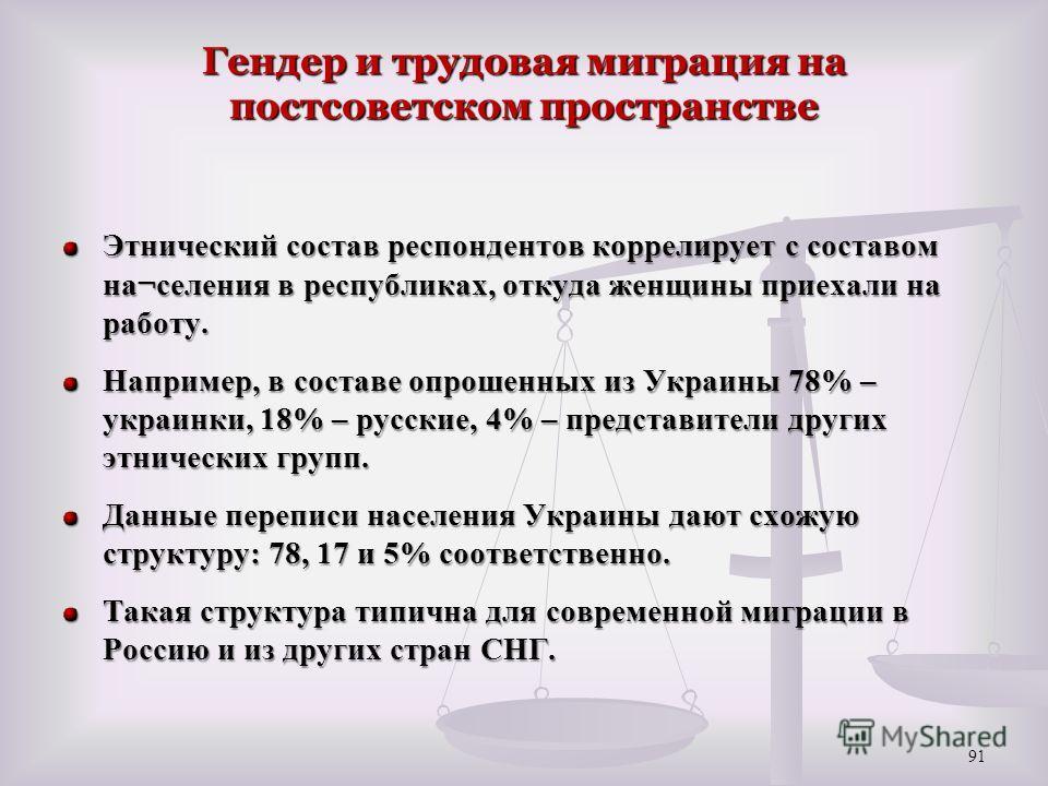 Гендер и трудовая миграция на постсоветском пространстве Этнический состав респондентов коррелирует с составом на¬селения в республиках, откуда женщины приехали на работу. Например, в составе опрошенных из Украины 78% – украинки, 18% – русские, 4% –