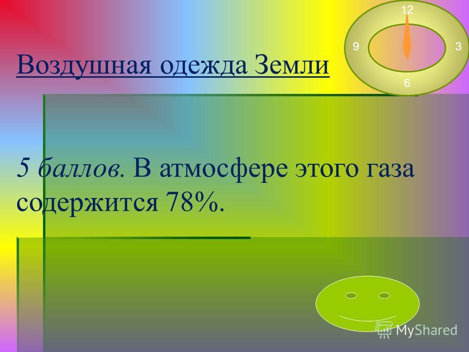Воздушная одежда Земли 5 баллов. В атмосфере этого газа содержится 78%. 12 3 6 9