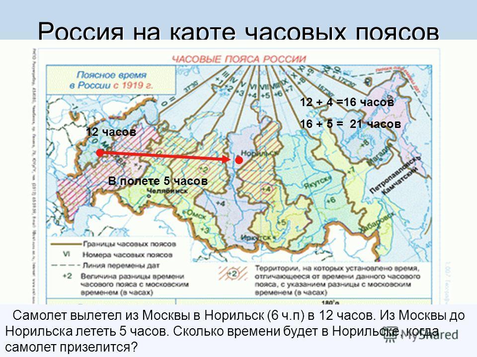 Россия на карте часовых поясов Самолет вылетел из Москвы в Норильск (6 ч.п) в 12 часов. Из Москвы до Норильска лететь 5 часов. Сколько времени будет в Норильске, когда самолет призелится? 12 часов В полете 5 часов 12 + 4 =16 часов 16 + 5 = 21 часов