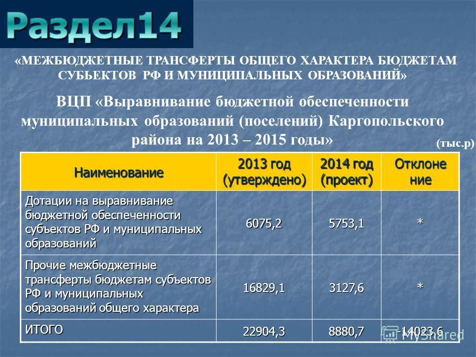 ВЦП «Выравнивание бюджетной обеспеченности муниципальных образований (поселений) Каргопольского района на 2013 – 2015 годы»Наименование 2013 год (утверждено) 2014 год (проект) Отклоне ние Дотации на выравнивание бюджетной обеспеченности субъектов РФ