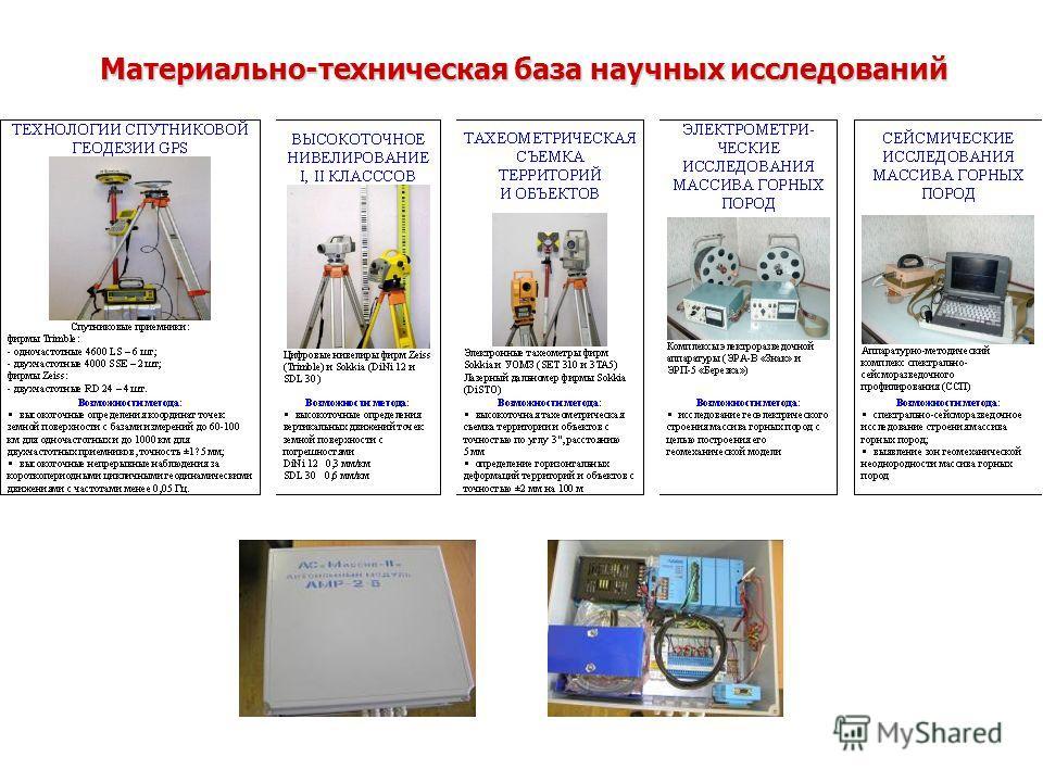 Материально-техническая база научных исследований