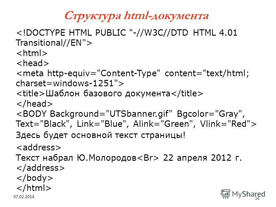 36 Шаблон базового документа Здесь будет основной текст страницы! Текст набрал Ю.Молородов 22 апреля 2012 г. Структура html-документа 07.02.2014