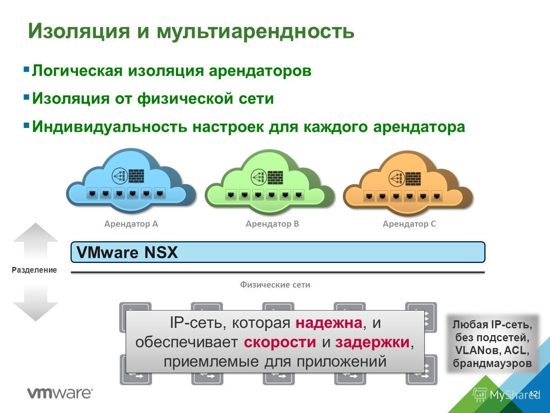 Изоляция и мультиарендность 12 Логическая изоляция арендаторов Изоляция от физической сети Индивидуальность настроек для каждого арендатора Любая IP-сеть, без подсетей, VLANов, ACL, брандмауэров Разделение VMware NSX Арендатор B Физические сети IP-се