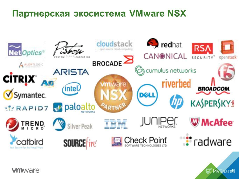 Партнерская экосистема VMware NSX 15