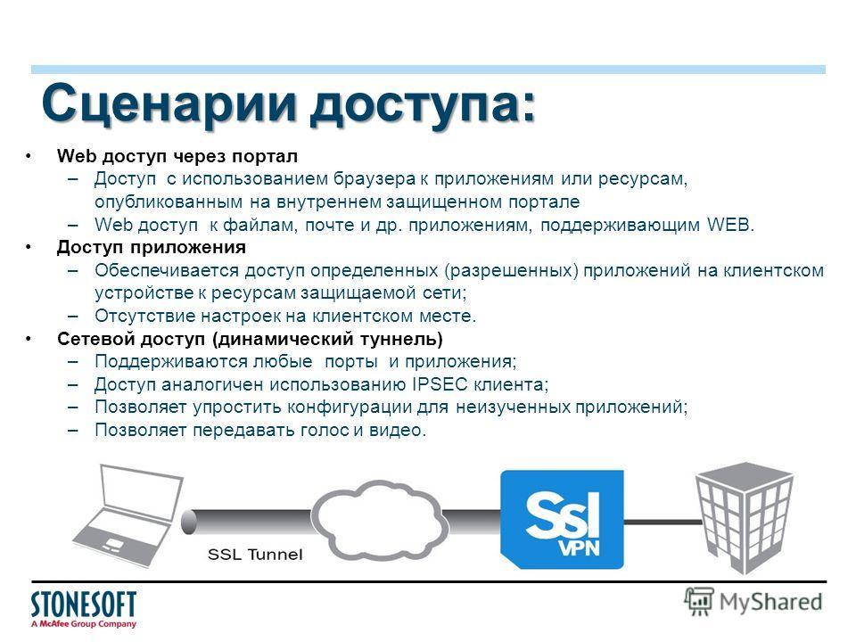 Сценарии доступа: Web доступ через портал –Доступ с использованием браузера к приложениям или ресурсам, опубликованным на внутреннем защищенном портале –Web доступ к файлам, почте и др. приложениям, поддерживающим WEB. Доступ приложения –Обеспечивает