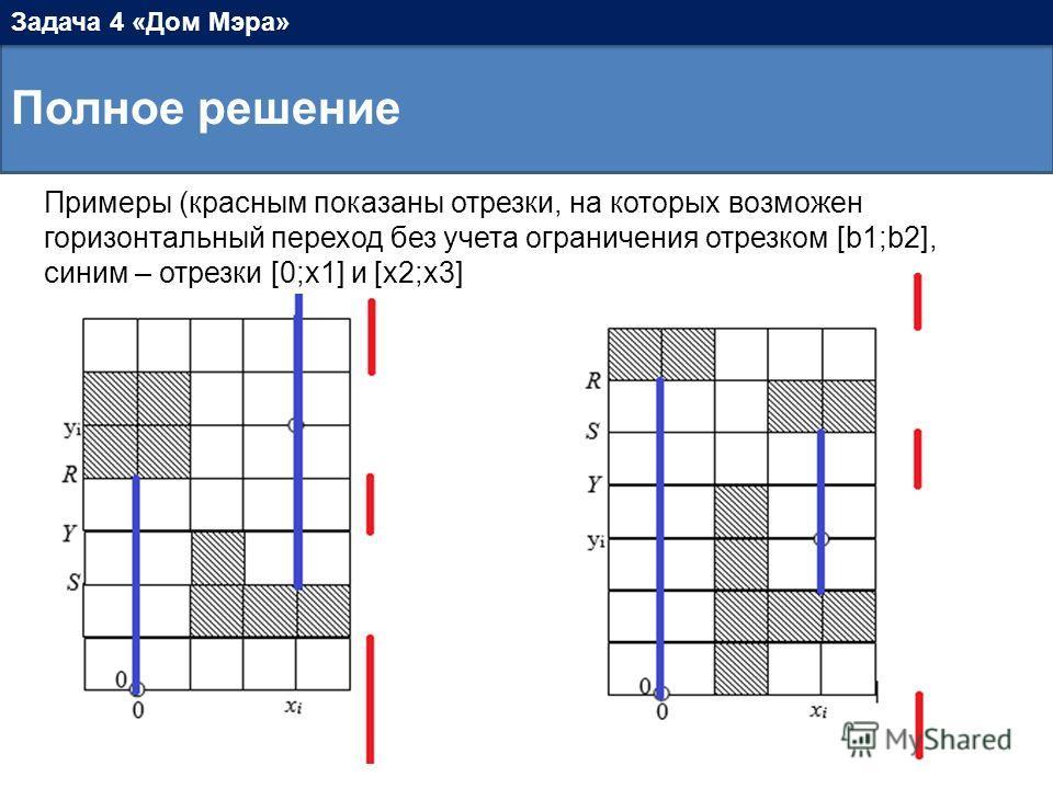 Полное решение Задача 4 «Дом Мэра» Примеры (красным показаны отрезки, на которых возможен горизонтальный переход без учета ограничения отрезком [b1;b2], синим – отрезки [0;x1] и [x2;x3]