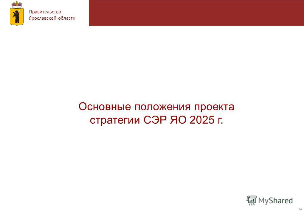 Правительство Ярославской области 14 Основные положения проекта стратегии СЭР ЯО 2025 г.