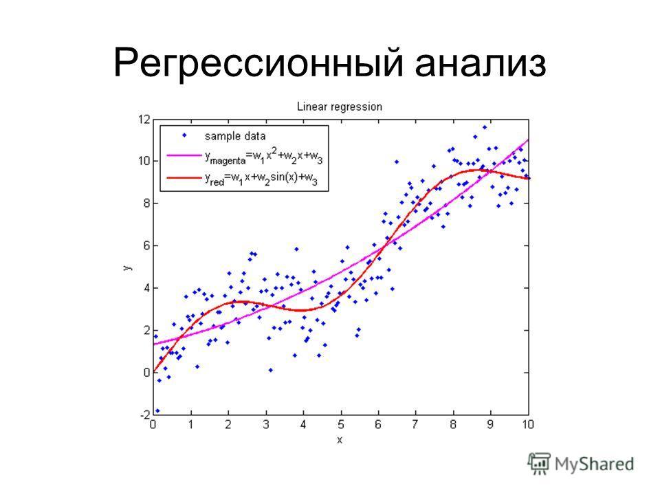 Регрессионный анализ
